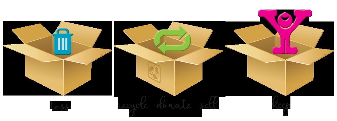 toss donate keep